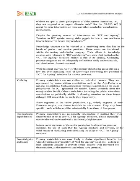 100 stakeholder analysis report template how to