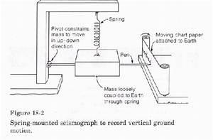 Earthquake Seismology I