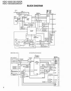 File  Kdc 132 Wiring Diagram