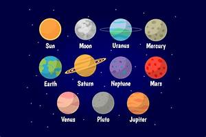Labeled Planets In Order » Designtube - Creative Design ...
