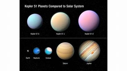 Planet Solar Planets Candy System Compared Cotton