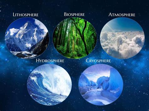 The Earth's Five Spheres By Namya Saini