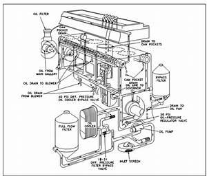 Wiring Diagrams   Perkins Diesel Fuel System Diagram