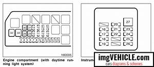 Toyota Tacoma I Fuse Box Diagrams  U0026 Schemes