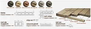 Lame De Terrasse Composite Longueur 4m : produits bois composite ~ Melissatoandfro.com Idées de Décoration