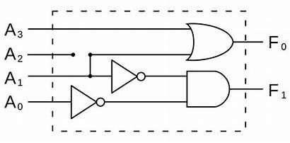 Encoder Diagram Svg Decoder Logic Priority Digital