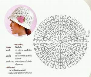 Diagrama Y Foto