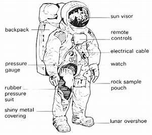 space suit google search space suit pinterest With space suit diagram