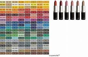 Code Couleur Pantone : ral pantone nuancier resine de protection pour peinture ~ Dallasstarsshop.com Idées de Décoration