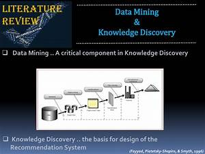 Book Recommendation System using Data Mining for the ...
