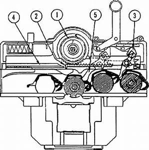 Oerlikon - Machine Gun V5