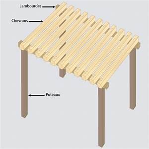 Construire Une Pergola En Bois : construire une pergola en bois pergola ~ Premium-room.com Idées de Décoration