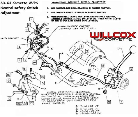 1957 Chevy Neutral Safety Switch Wiring Diagram by 1963 1964 Corvette Neutral Safety Switch Adjustment