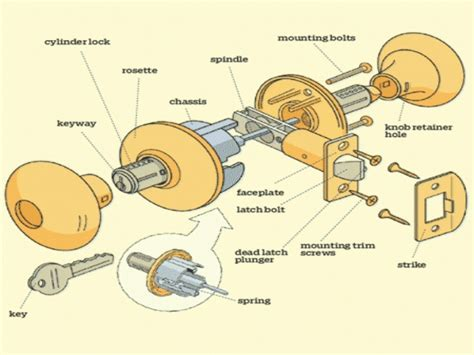 parts of a door knob door handle parts d about remodel amazing inspiration to
