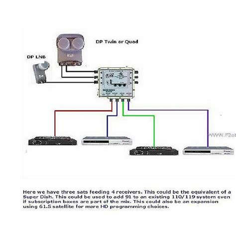 Dishnet Wiring Diagram by Dishpro 500 And Diseqc Setup Question Archive Through