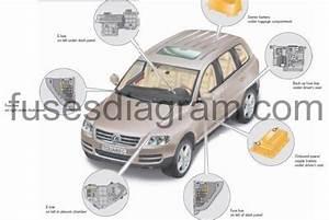 Fuse Box Volkswagen Touareg 2002