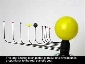 How Motorized Solar System Model Work (page 2) - Pics ...
