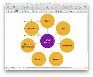 Create Circle Spoke Diagram Using Conceptdraw Pro