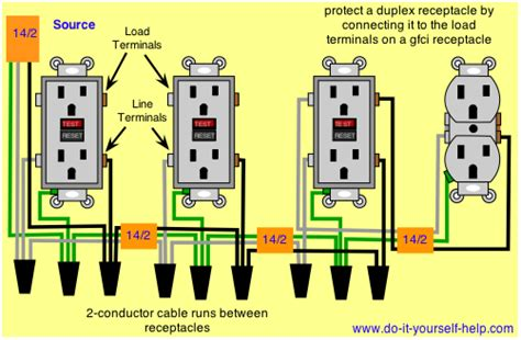 Electrical Can Add Standard Receptacle Gfci