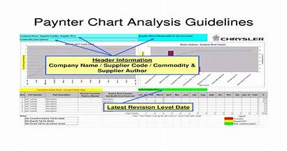 Paynter Chart Guidelines Analysis