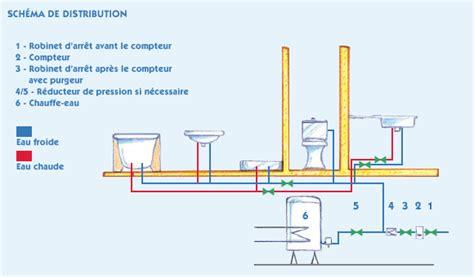 comment d oucher une canalisation de cuisine digitec plomberie et sanitaire