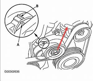 Drive Belt  What Does It Mean If The Belt Is Loose When