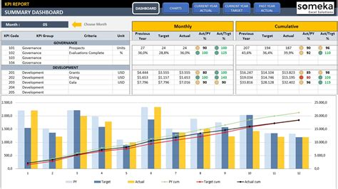 hr kpi dashboard template ready   excel spreadsheet