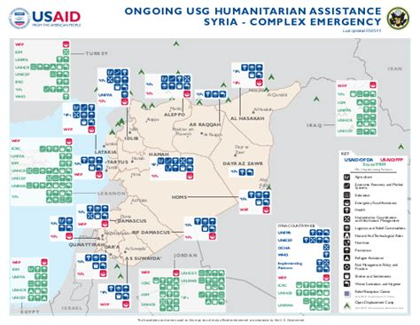 syria complex emergency fact sheet