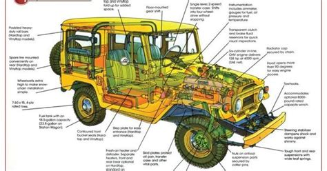 get fb cover on http tol co sq6jx toyota fj40 the baddest 4x4 on the planet