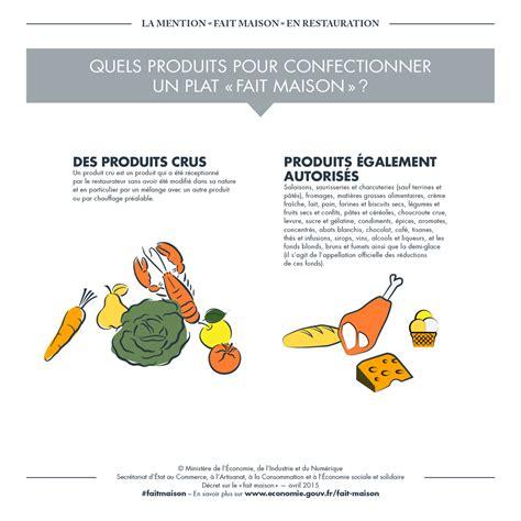 Carte Titre Restaurant Obligatoire by Fait Maison Le Site D Information De La Mention 171 Fait
