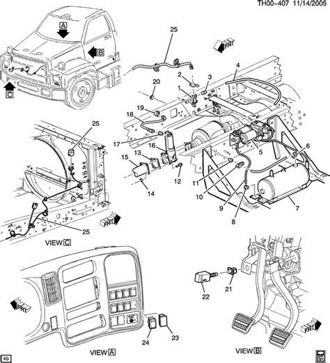 Gmc Topkick Fuse Box by Gmc C7500 Fuse Box Wiring Schematic Diagram