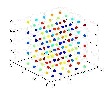 multidimensional array matlab      plot  colourcolor stack overflow