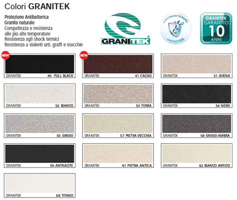 lavelli elleci granitek elleci master 500 granitek vari colori lavello sintetico