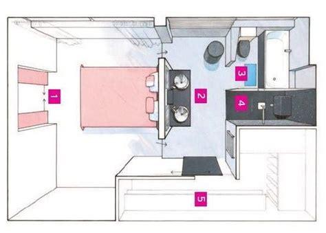 plan chambre parentale avec salle de bain et dressing plan suite parentale avec salle bain dressing obasinc com