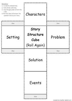 Story Structure Learning Cube by Heather Dablemont | TpT