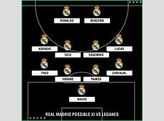 Real Madrid Team News Injuries, suspensions and lineup