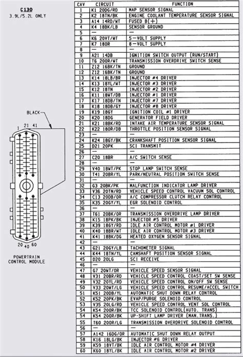 99 Dodge Ram 1500 5 2 Ecu Wiring Diagram by Chevrolet Chevy 2 5 1966 Auto Images And Specification