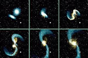 In this model, two disk galaxies collide. Yellow ...