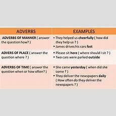 Part 4 Adverb And Subjectverb Agreement Bel260stories