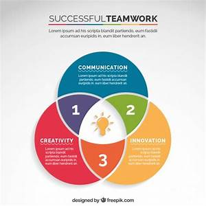 Teamwork Diagram Vector
