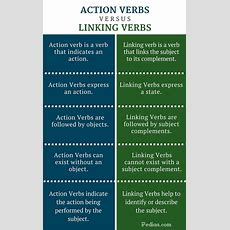 Difference Between Action And Linking Verbs Pediaacom