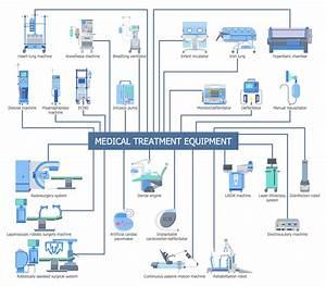 Medical Illustrations Solution