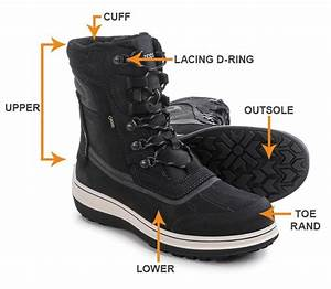 The Winter Boots Guide  Sierra Trading Post