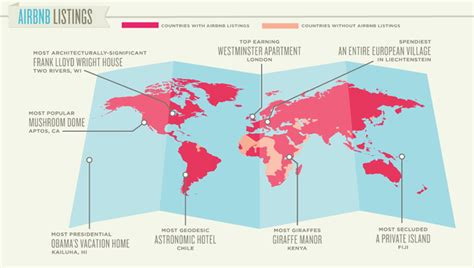 Infographic of the Day: Airbnb, the Expedia Alternative ...