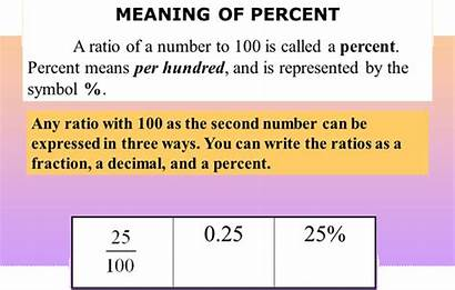 Meaning Quantities Comparing Percent Class Exercise Solutions
