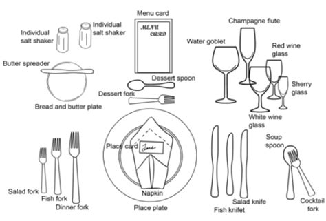 the fine dining guide basic restaurant etiquette one french manners etiquette