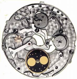 Mouvement Perpetuel Roue : quanti me perp tuel technique horlogerie suisse ~ Medecine-chirurgie-esthetiques.com Avis de Voitures