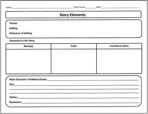 story map template pdf 25 language arts graphic organizers for you and your