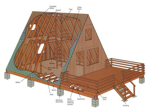 a frame cabin plans free a frame vx777infonet