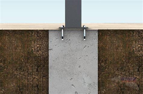 Welches Fundament Für Die Terrassenüberdachung? Das